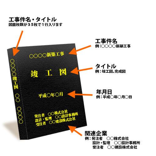pdf 文字 コピー 重複